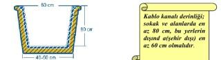 Kablo kanal boyutları