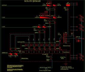 Pcsitemiz Apartman Elektrik Proje Yükleme Cetveli