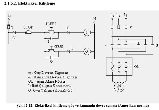 Asenkron Motor 3faz Elektriksel kilitleme güç ve kumanda devre şeması
