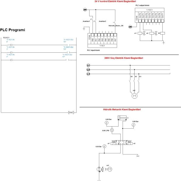 Automation Studio 2013-01-04-1332 Siemens PLC örnek programı Selenoid Valf hidrolik motor pompa