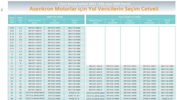 Elektrik Asenkron Motor Yol Verme Cetveli Siemens Kontaktör