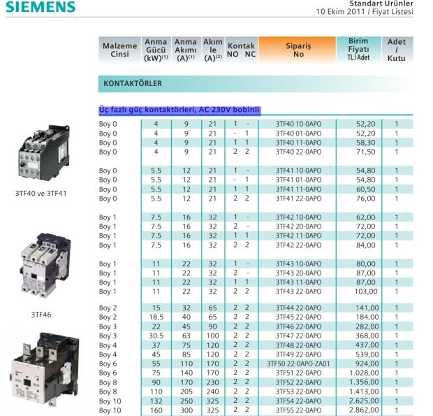 elektrik Üç fazl güç kontaktörleri AC 230V bobinli