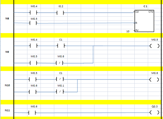 n8n9n10n11 plc eğitim seminer ankara kırıkkale telefon şirket durum bit byte word double autocad eplan caddy program programlama yöntem sayıcı zamanlayıcı fark siemens delta omron